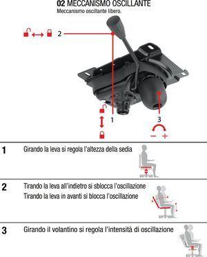 Meccanismo Oscillante O1