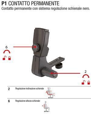 Meccanismo con regolazione inclinazione schienale P1