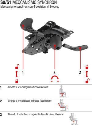 Meccanismo Oscillante S1 [+€35,00]