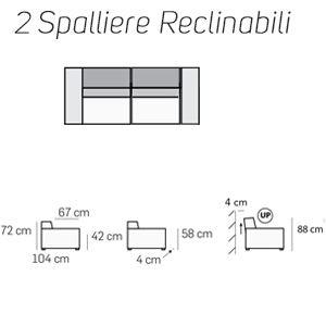 2 Spalliere Reclinabili [+€694,00]