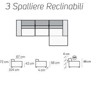 3 Spalliere Reclinabili [+€1041,00]